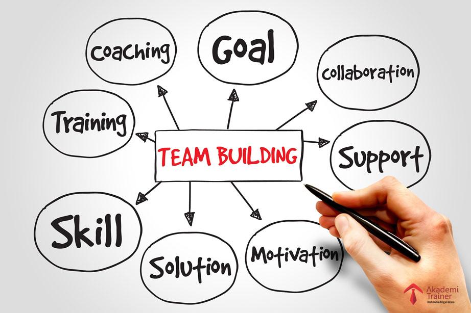 4 Cara Menciptakan Tim Kerja Yang Efektif