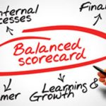 Balanced Scorecard Kehidupan