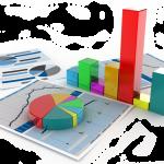 Memastikan Hasil Dengan Lead Indicator