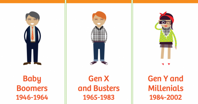 Compensation-Challenges-for-a-Multi-Generational-WorkforceEE.png