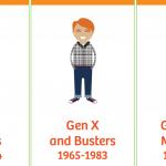 Membangun Performa Puncak Tim Lintas Generasi