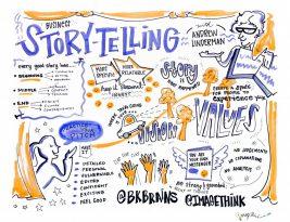 Story Telling Dalam Bisnis