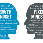 Era Sekarang Memerlukan Growth Mindset Leadership Trainer Indonesia