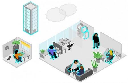 Bedakan Kantor dan Rumah