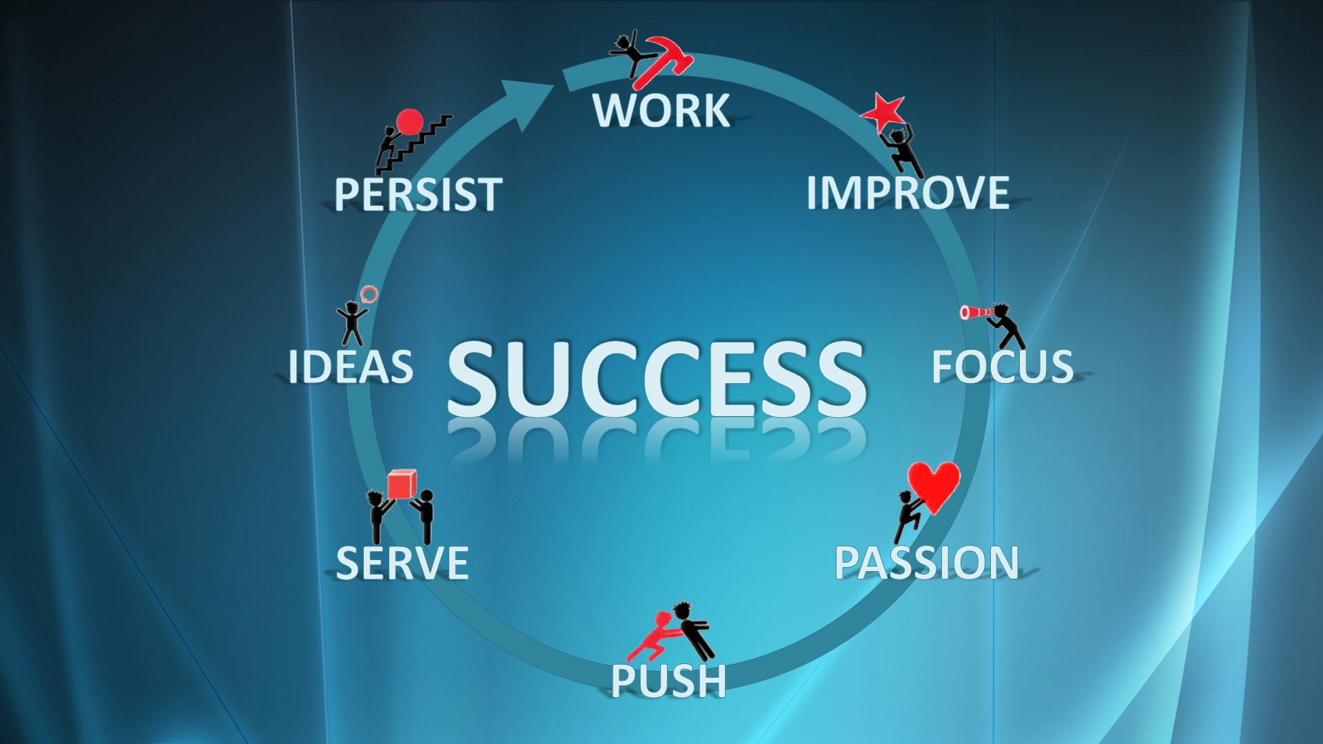 Ciri Khas Orang Sukses Karir