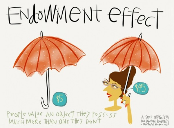 Jauhi Mental: Endowment Effect